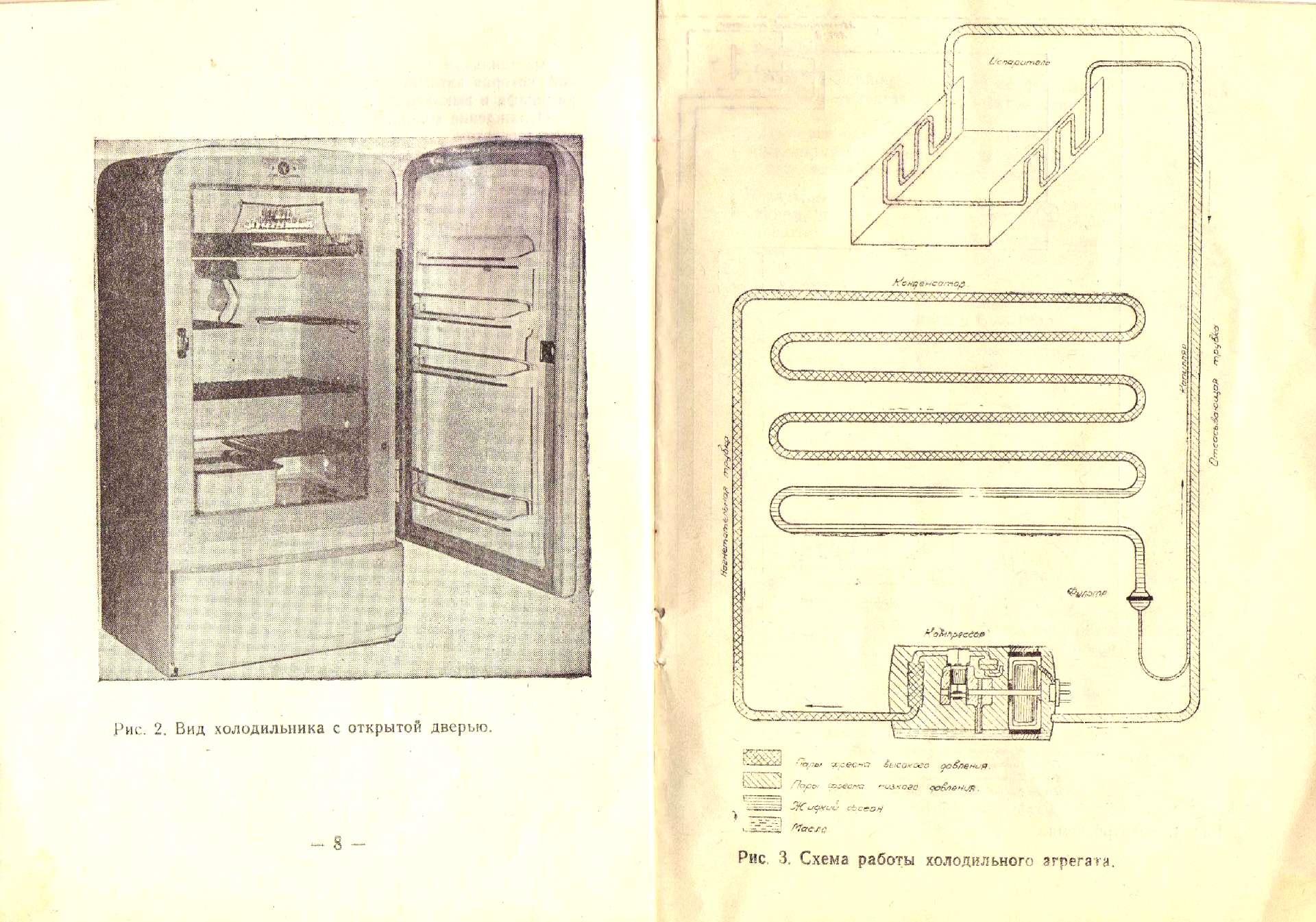 Домашний автоматический электрохолодильник Мир, 1960 год