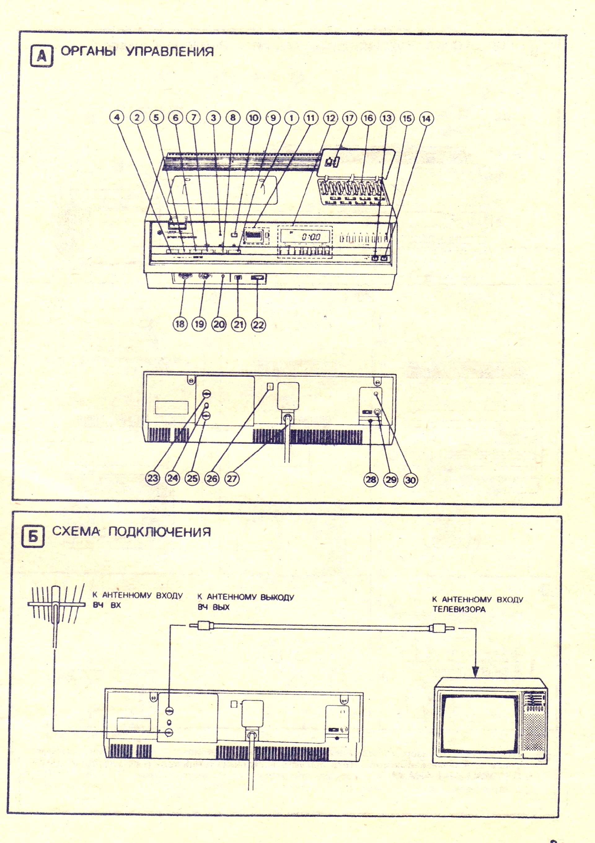 Кассетный видеомагнитофон Электроника ВМ12. Руководство по эксплуатации