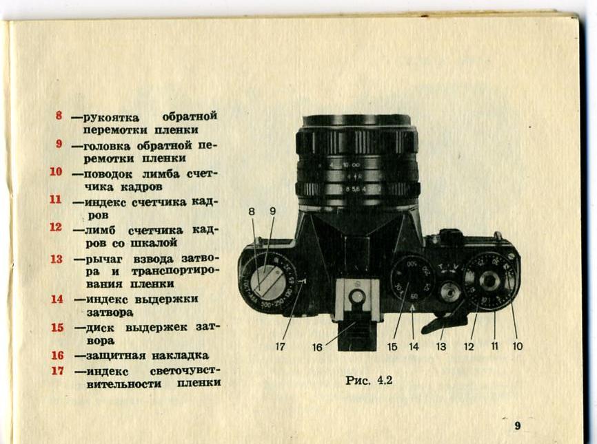 Инструкция по использованию фотоаппарата